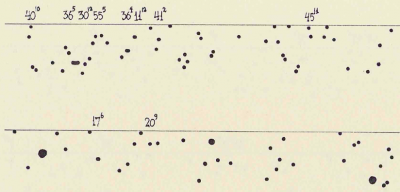 """Detail from """"Solo for Voice 11″ from """"SongBooks"""" by John Cage"""